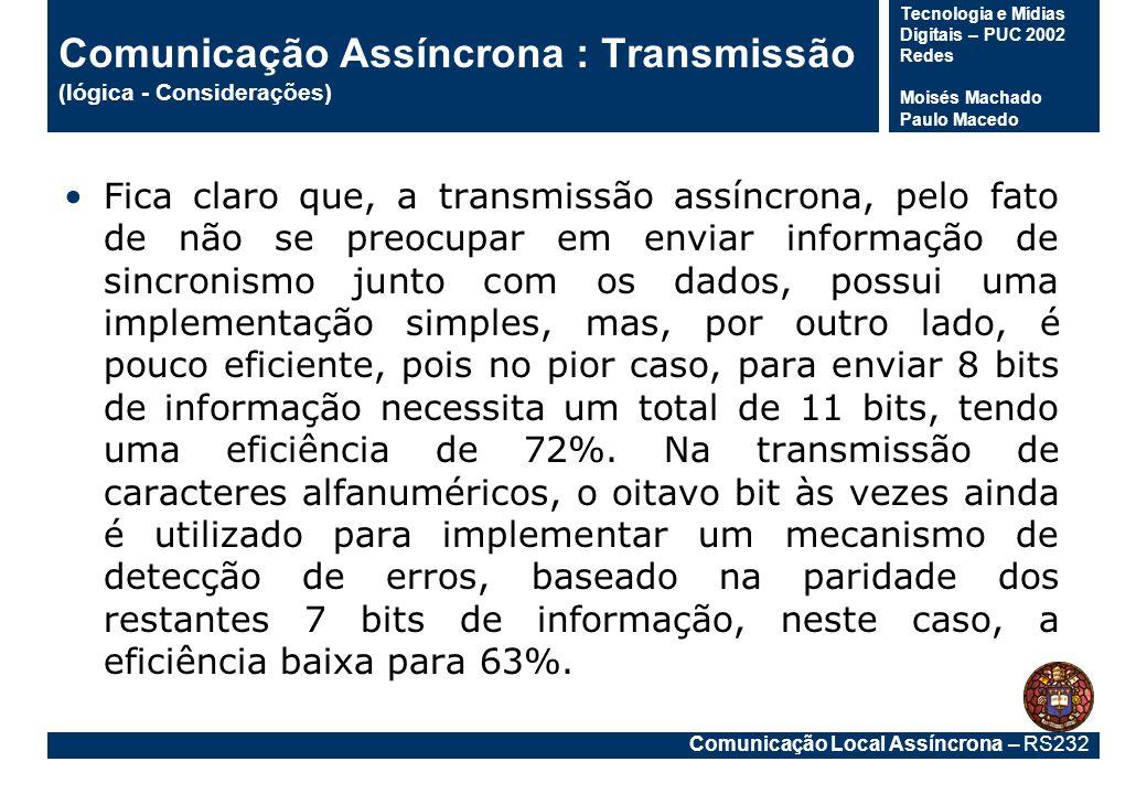 Comunicação Assíncrona : Transmissão (lógica - Considerações)