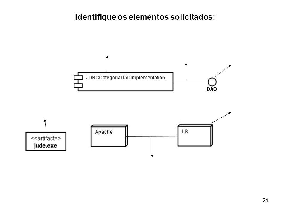 Identifique os elementos solicitados: