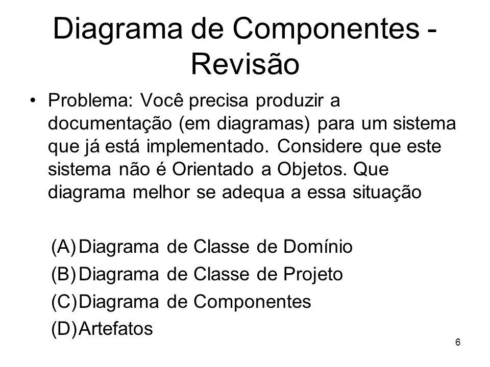 Diagrama de Componentes - Revisão