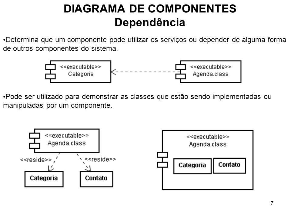 DIAGRAMA DE COMPONENTES Dependência