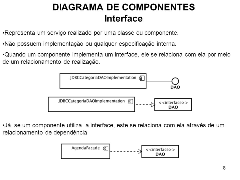 DIAGRAMA DE COMPONENTES Interface