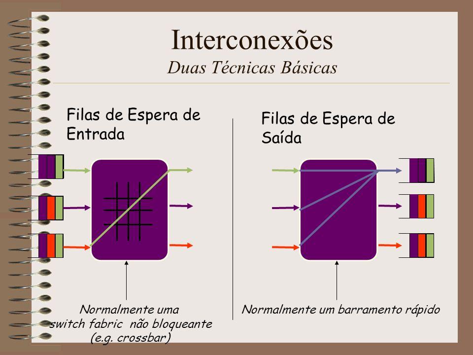 Interconexões Duas Técnicas Básicas