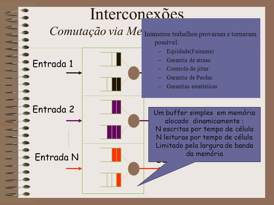 Interconexões Comutação via Memória Partilhada