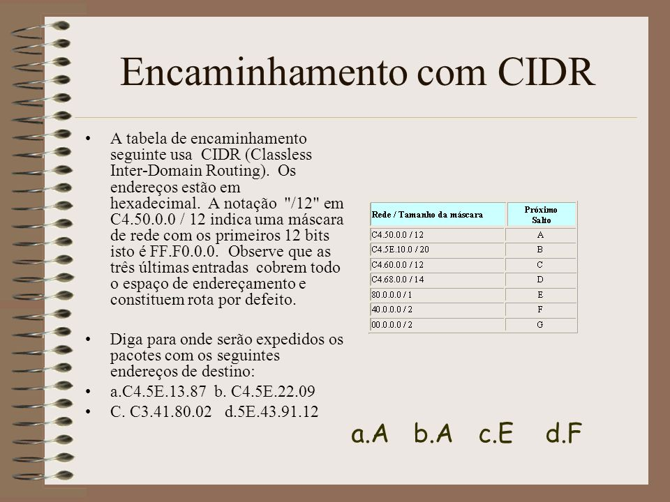 Encaminhamento com CIDR