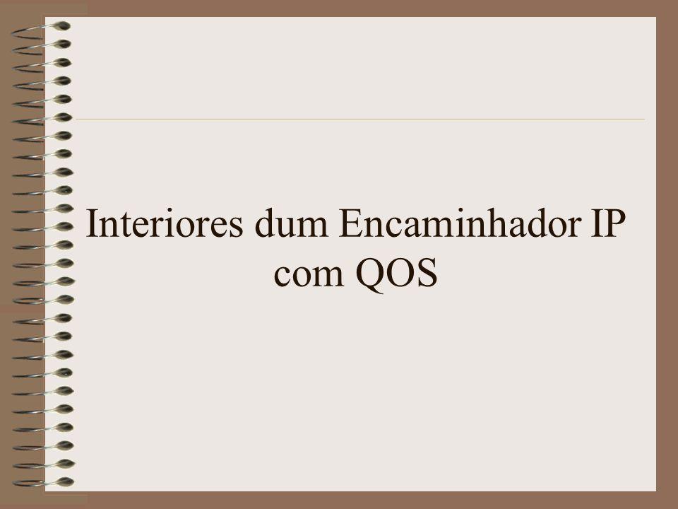 Interiores dum Encaminhador IP com QOS
