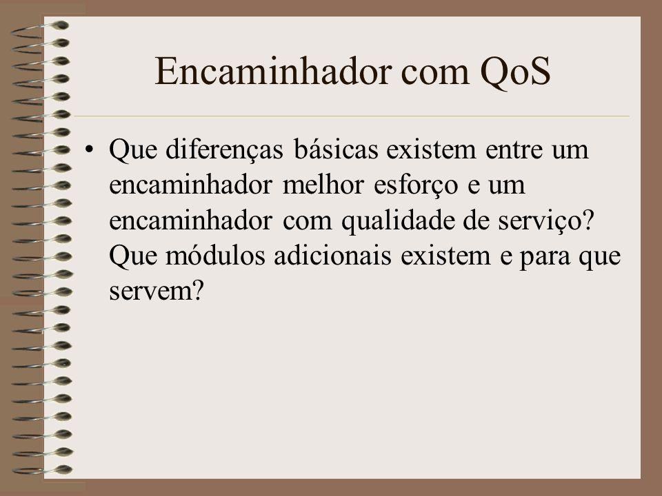 Encaminhador com QoS