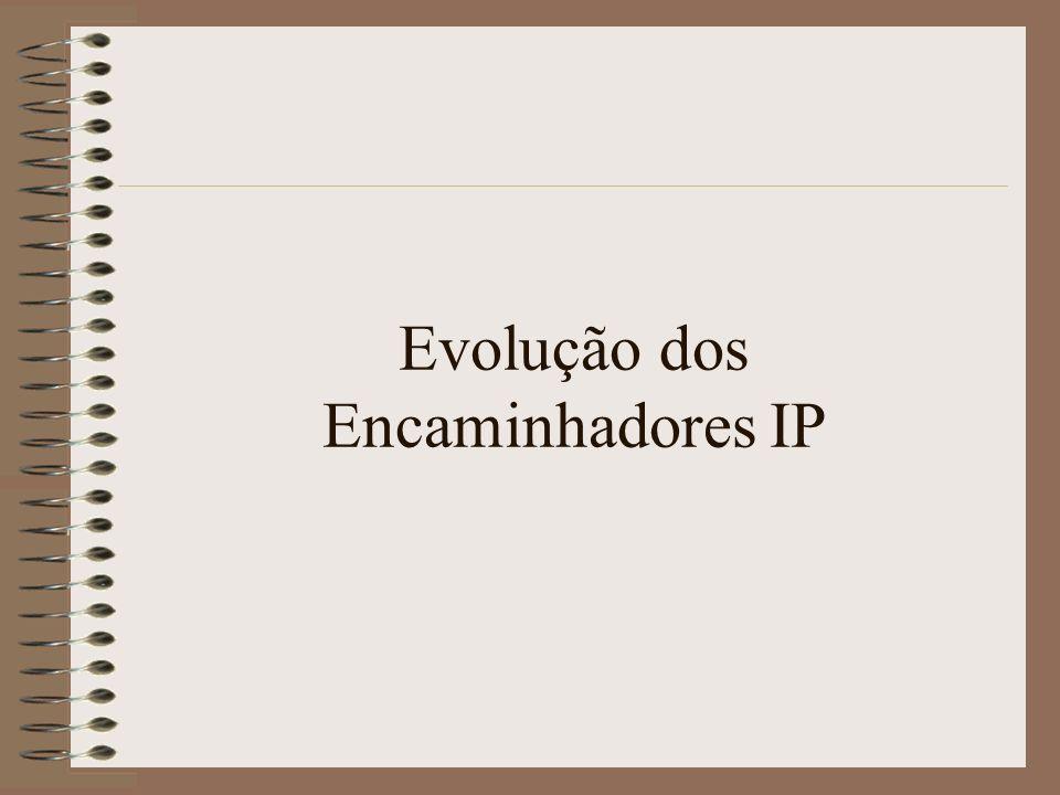 Evolução dos Encaminhadores IP