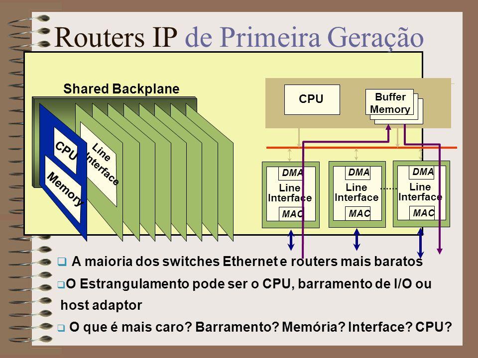 Routers IP de Primeira Geração