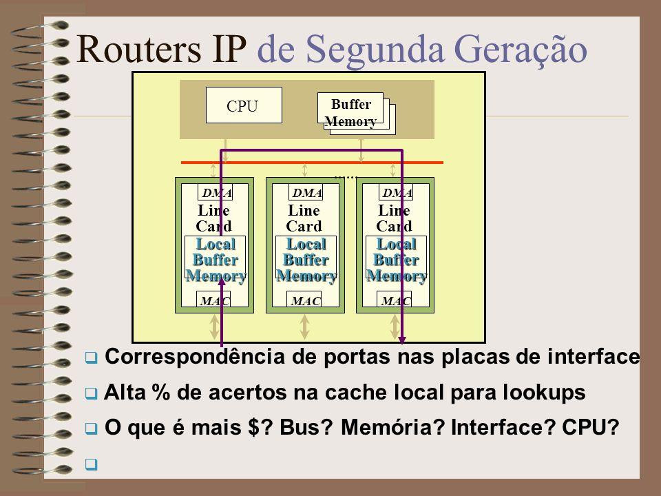 Routers IP de Segunda Geração