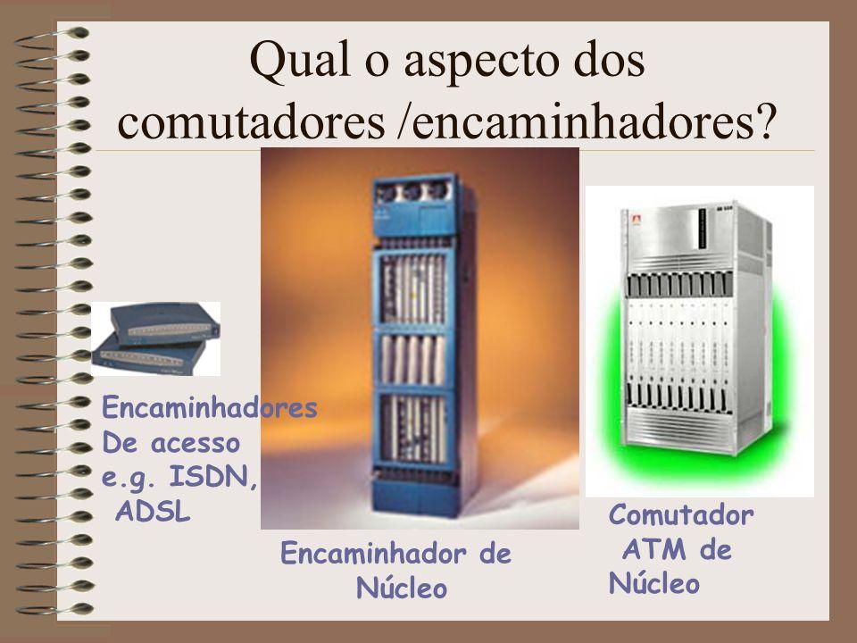 Qual o aspecto dos comutadores /encaminhadores