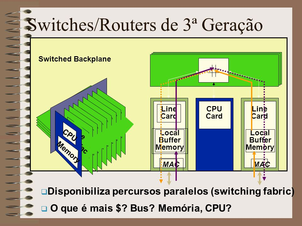 Switches/Routers de 3ª Geração