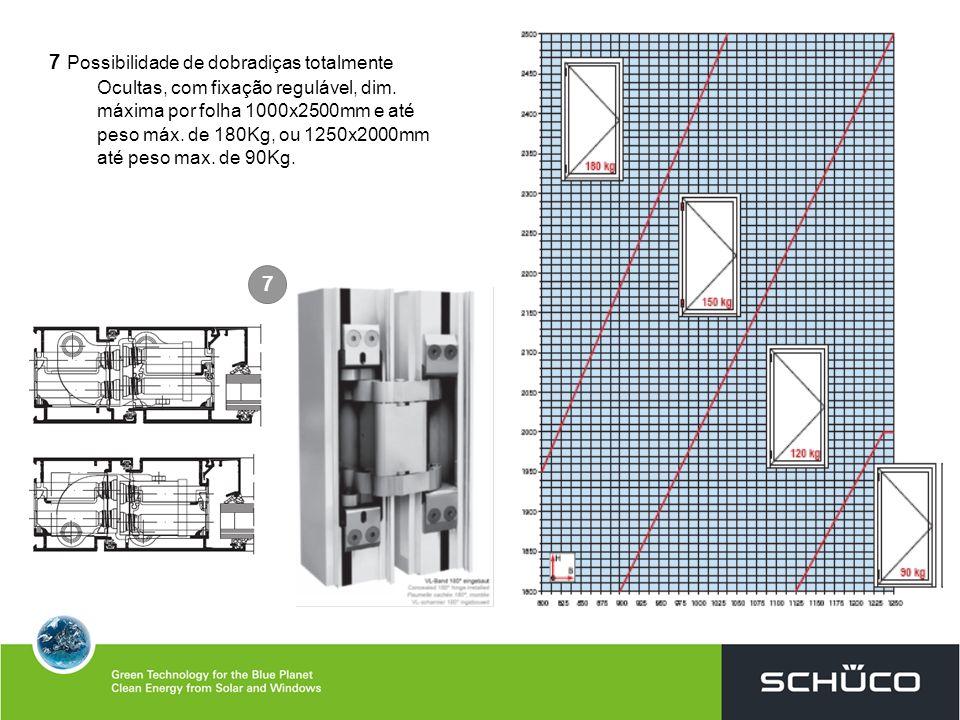 7 Possibilidade de dobradiças totalmente Ocultas, com fixação regulável, dim. máxima por folha 1000x2500mm e até peso máx. de 180Kg, ou 1250x2000mm até peso max. de 90Kg.