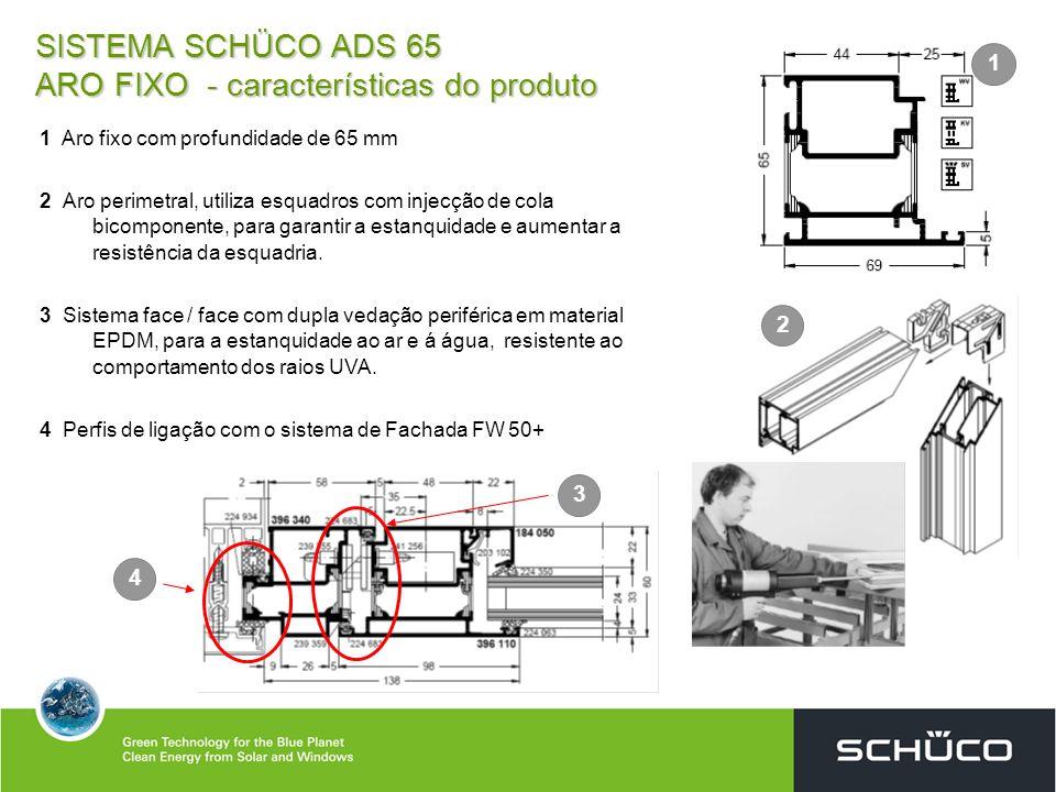 SISTEMA SCHÜCO ADS 65 ARO FIXO - características do produto
