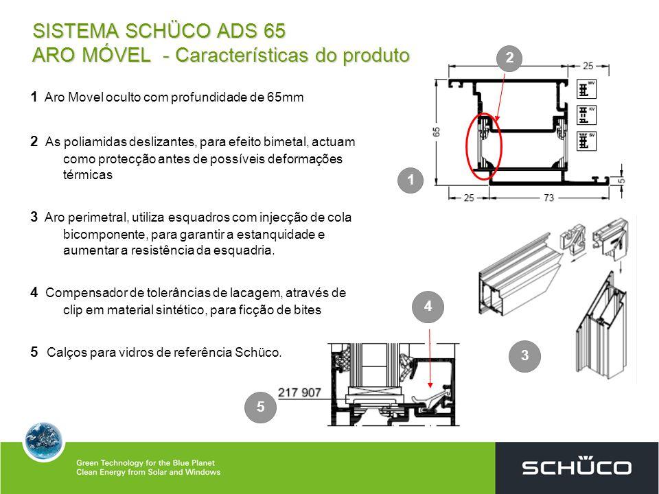 SISTEMA SCHÜCO ADS 65 ARO MÓVEL - Características do produto