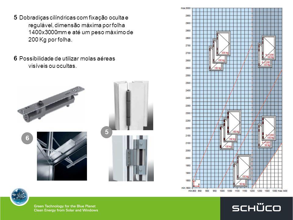 5 Dobradiças cilíndricas com fixação oculta e regulável, dimensão máxima por folha 1400x3000mm e até um peso máximo de 200 Kg por folha.