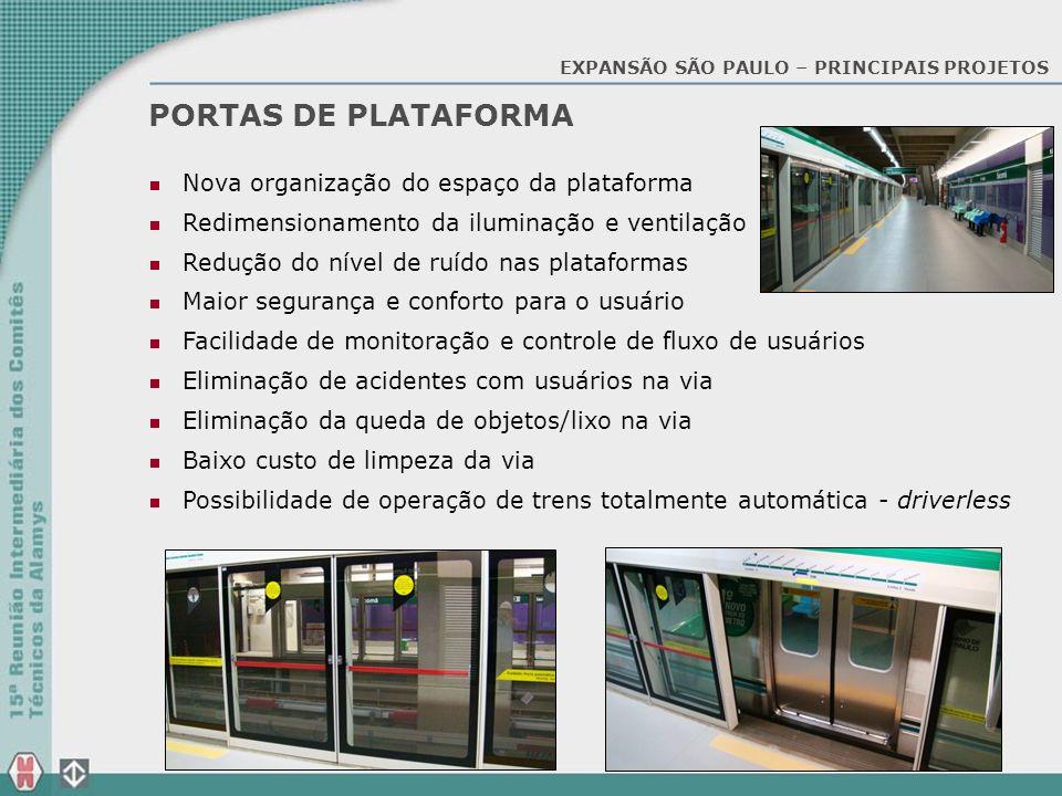 PORTAS DE PLATAFORMA Nova organização do espaço da plataforma