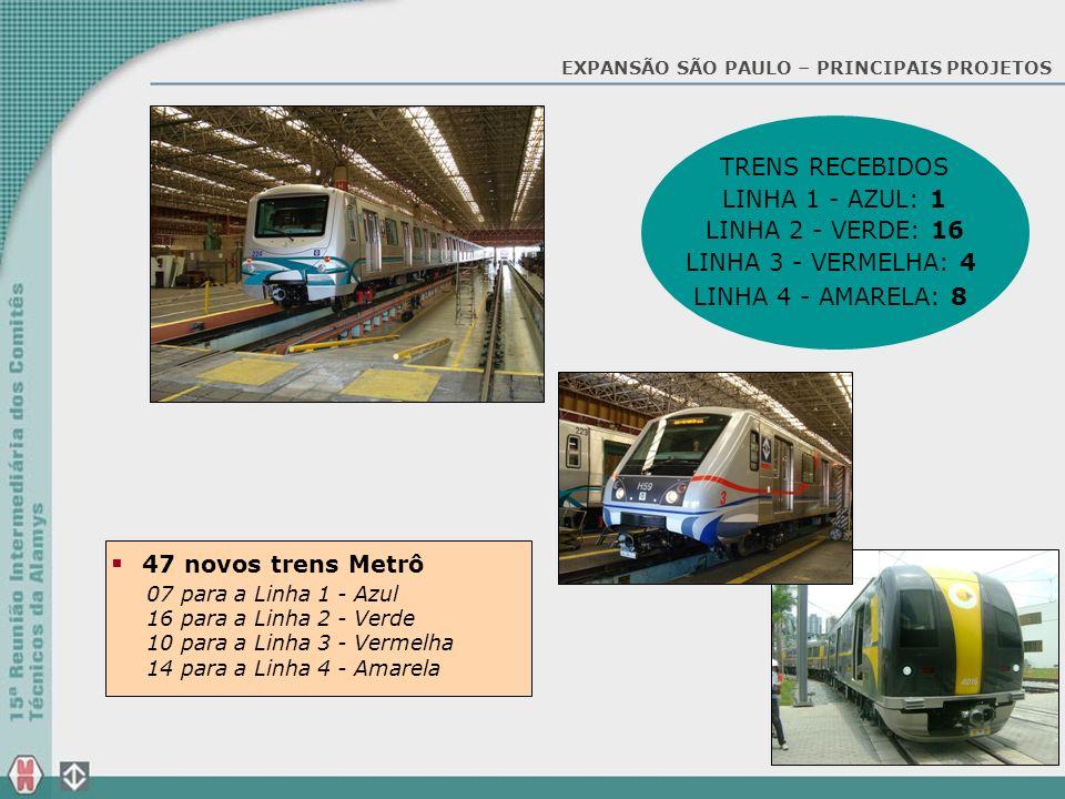 47 novos trens Metrô TRENS RECEBIDOS LINHA 1 - AZUL: 1