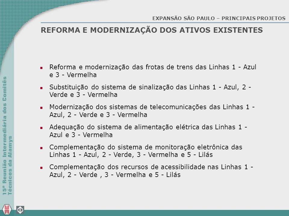 REFORMA E MODERNIZAÇÃO DOS ATIVOS EXISTENTES