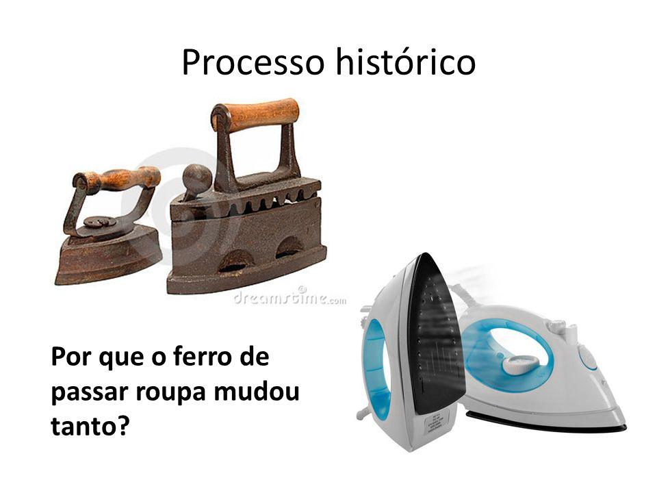 Processo histórico Por que o ferro de passar roupa mudou tanto