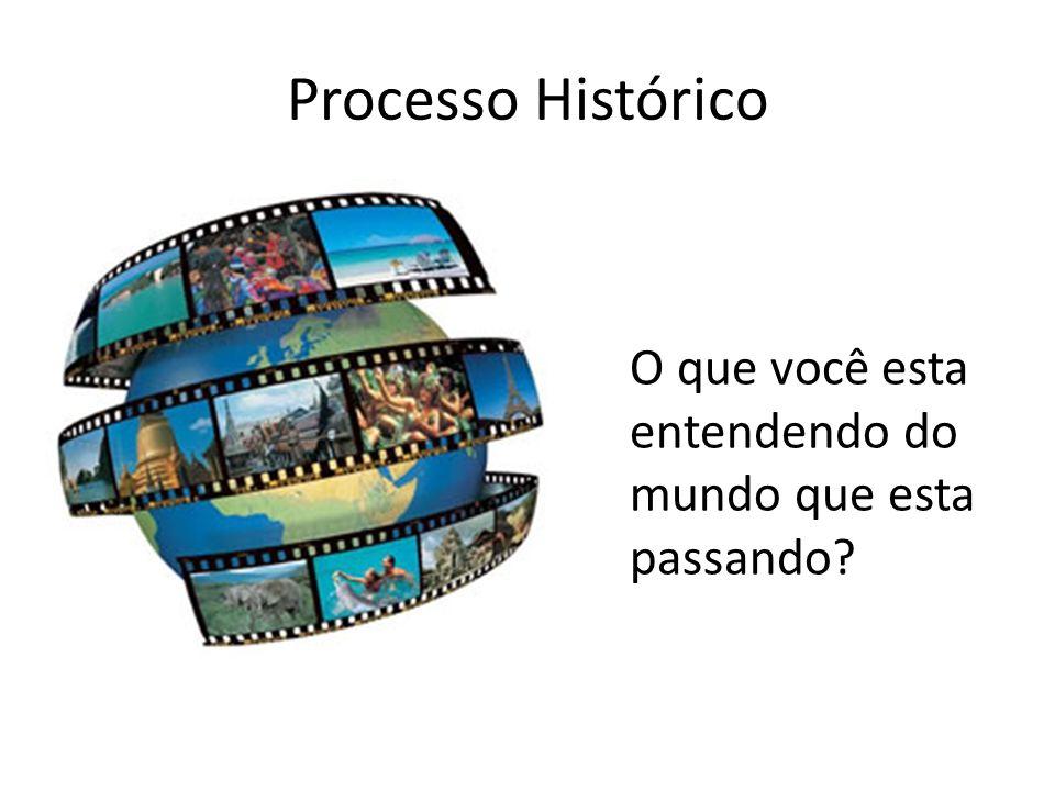 Processo Histórico O que você esta entendendo do mundo que esta passando