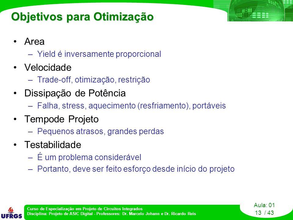 Objetivos para Otimização