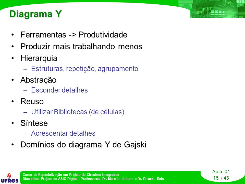 Diagrama Y Ferramentas -> Produtividade
