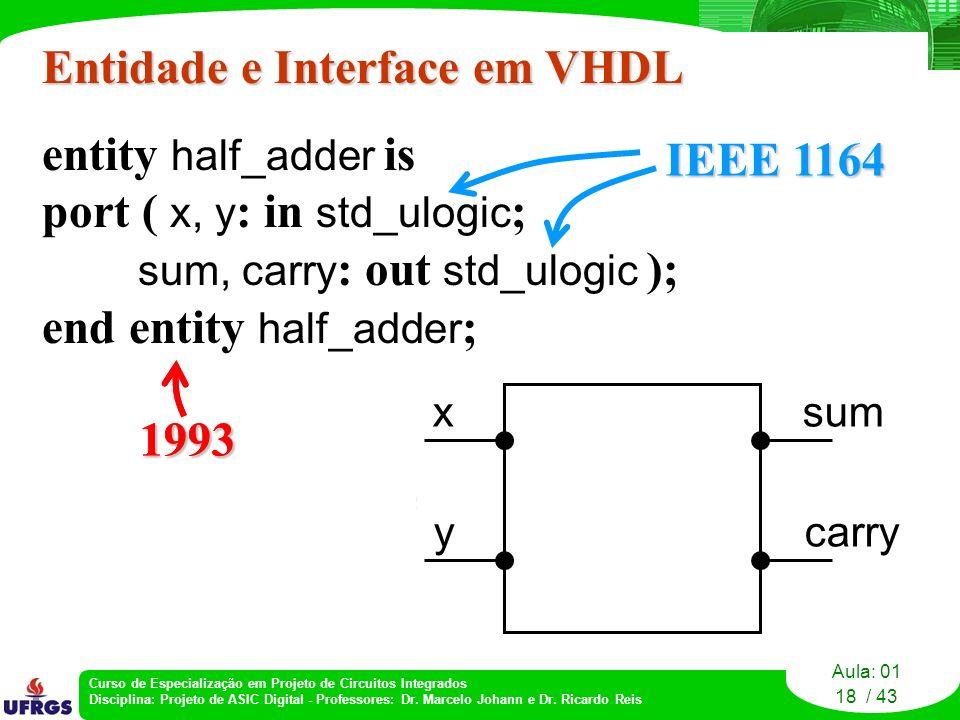 Entidade e Interface em VHDL entity half_adder is port ( x, y: in bit;