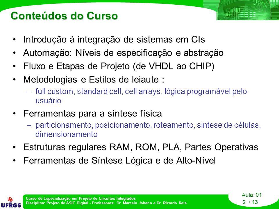 Conteúdos do Curso Introdução à integração de sistemas em CIs