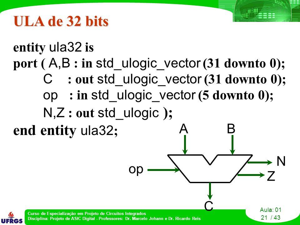 ULA de 32 bits end entity ula32; entity ula32 is