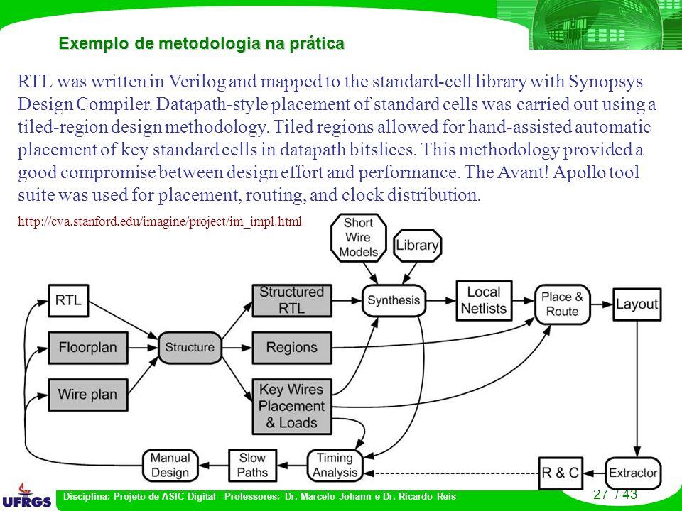 Exemplo de metodologia na prática