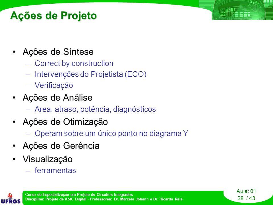 Ações de Projeto Ações de Síntese Ações de Análise Ações de Otimização