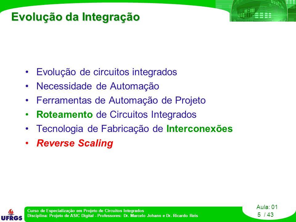 Evolução da Integração