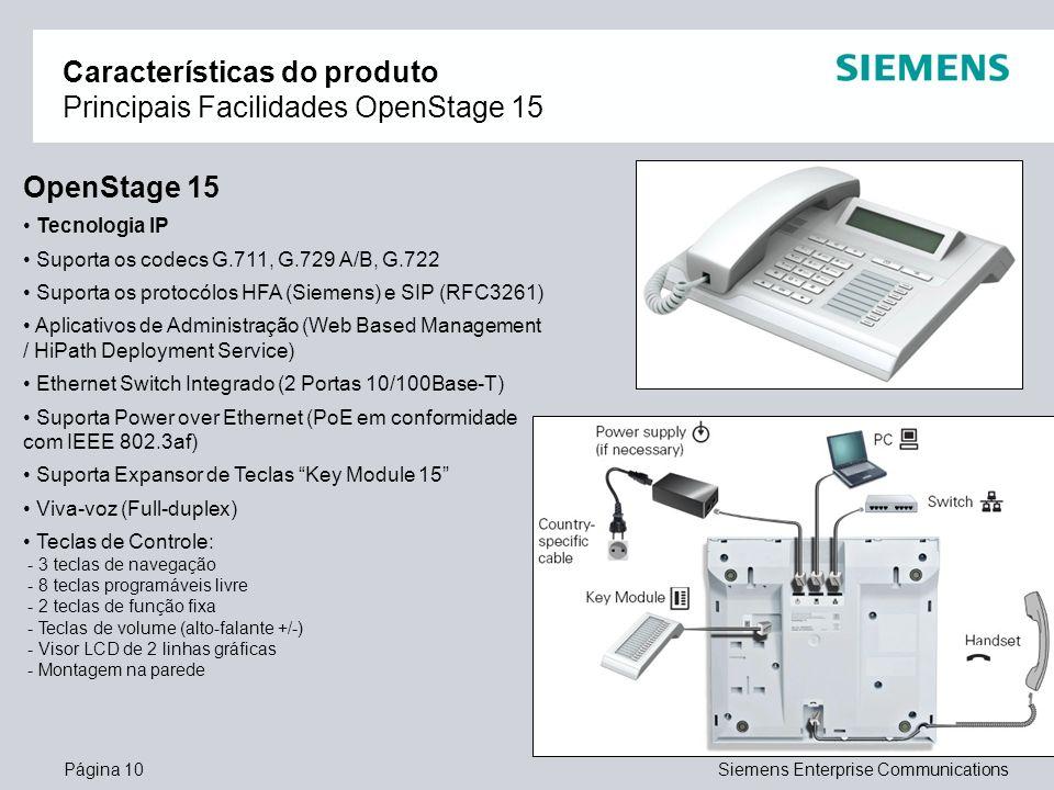 Características do produto Principais Facilidades OpenStage 15