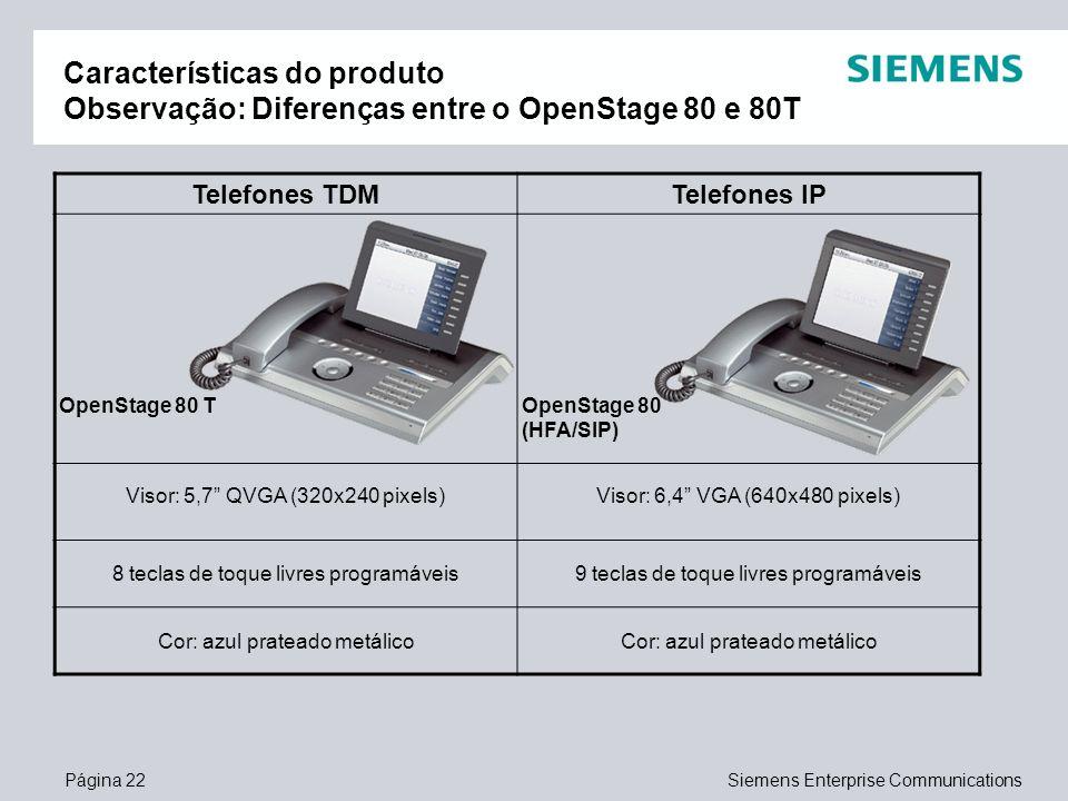Características do produto Observação: Diferenças entre o OpenStage 80 e 80T