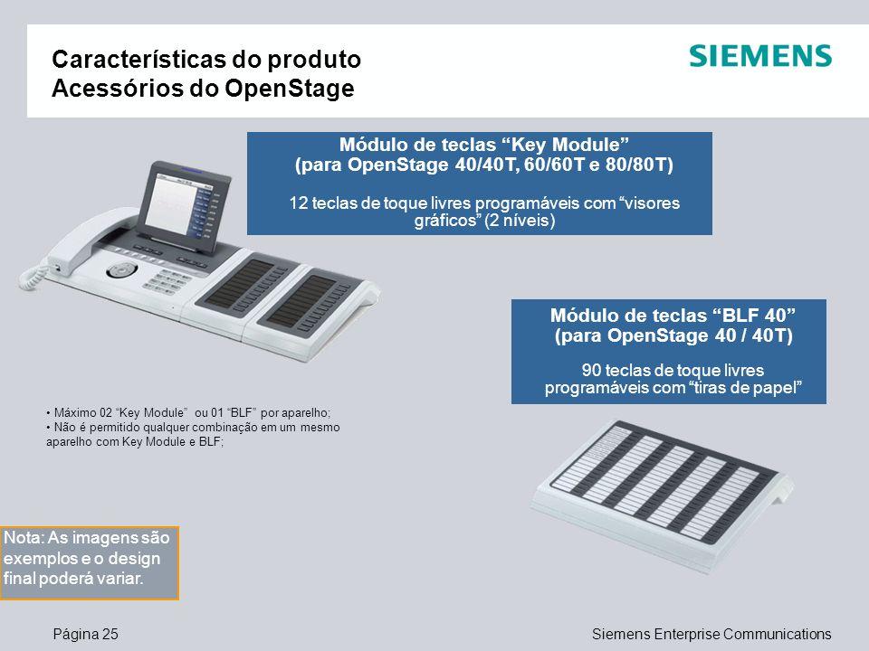 Características do produto Acessórios do OpenStage