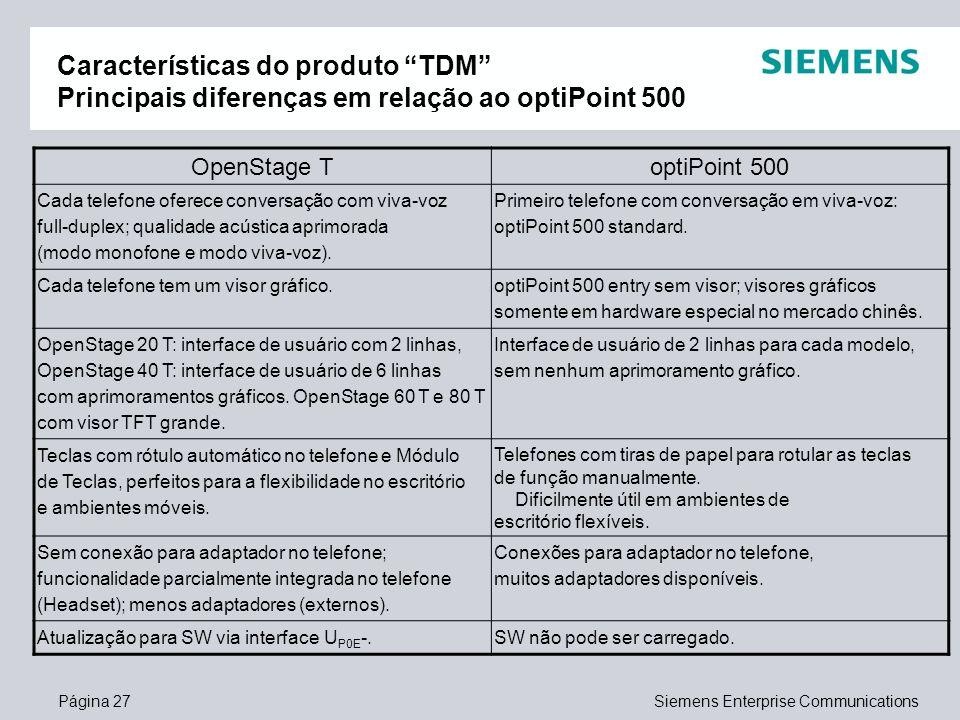 Características do produto TDM Principais diferenças em relação ao optiPoint 500
