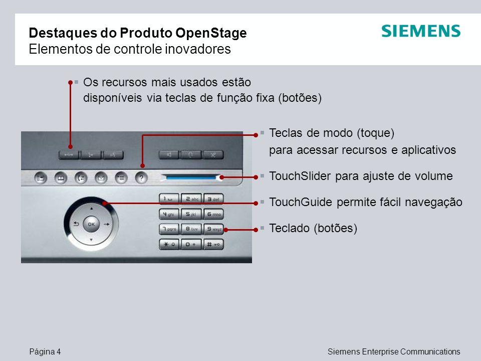 Destaques do Produto OpenStage Elementos de controle inovadores
