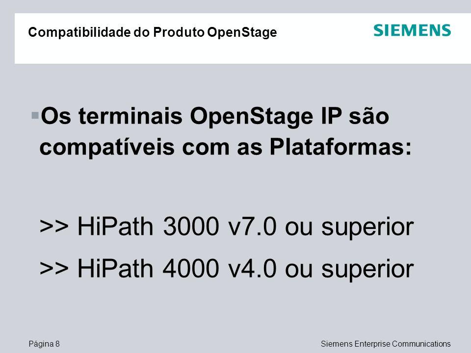 Compatibilidade do Produto OpenStage