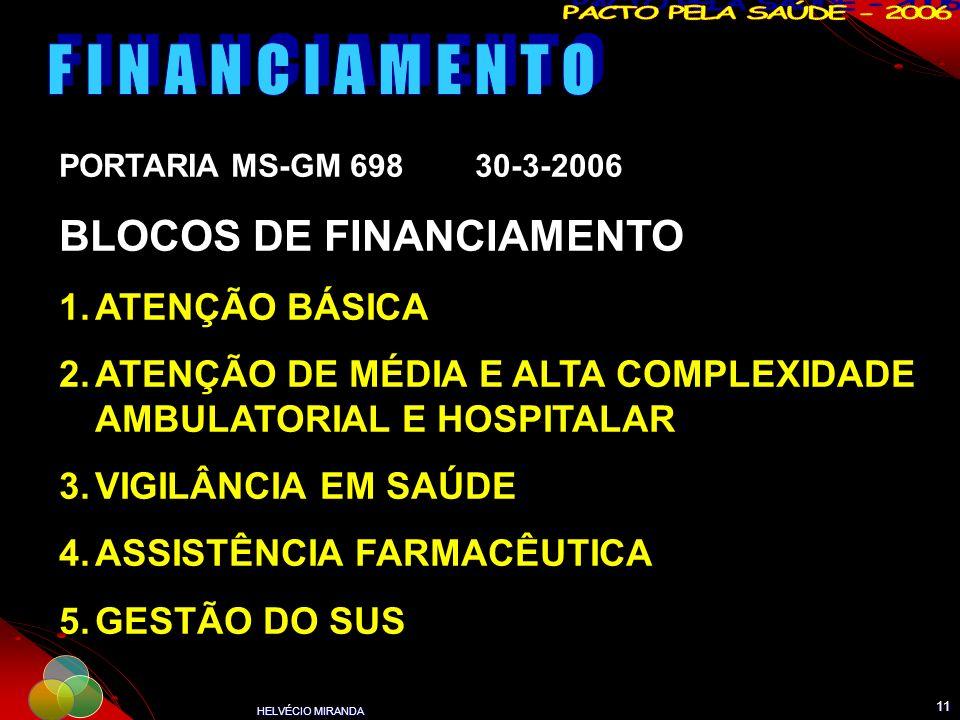 FINANCIAMENTO BLOCOS DE FINANCIAMENTO ATENÇÃO BÁSICA