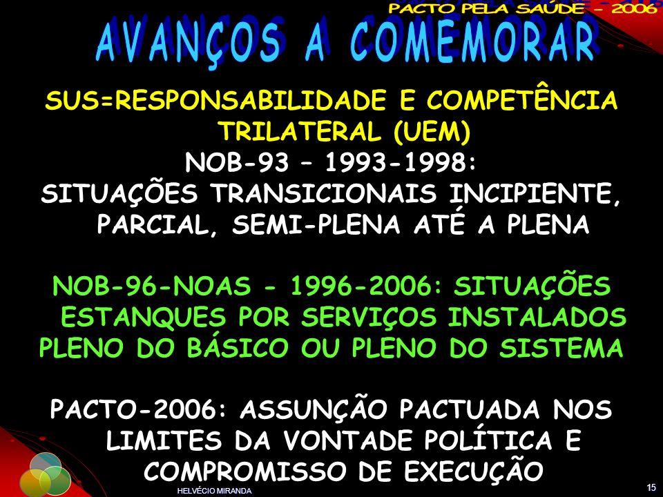 AVANÇOS A COMEMORAR SUS=RESPONSABILIDADE E COMPETÊNCIA TRILATERAL (UEM) NOB-93 – 1993-1998: