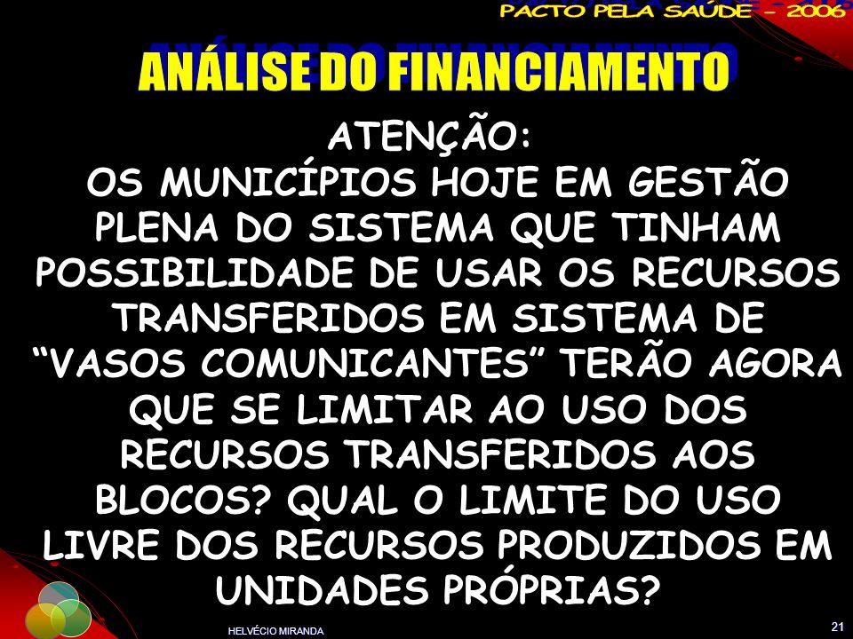 ANÁLISE DO FINANCIAMENTO