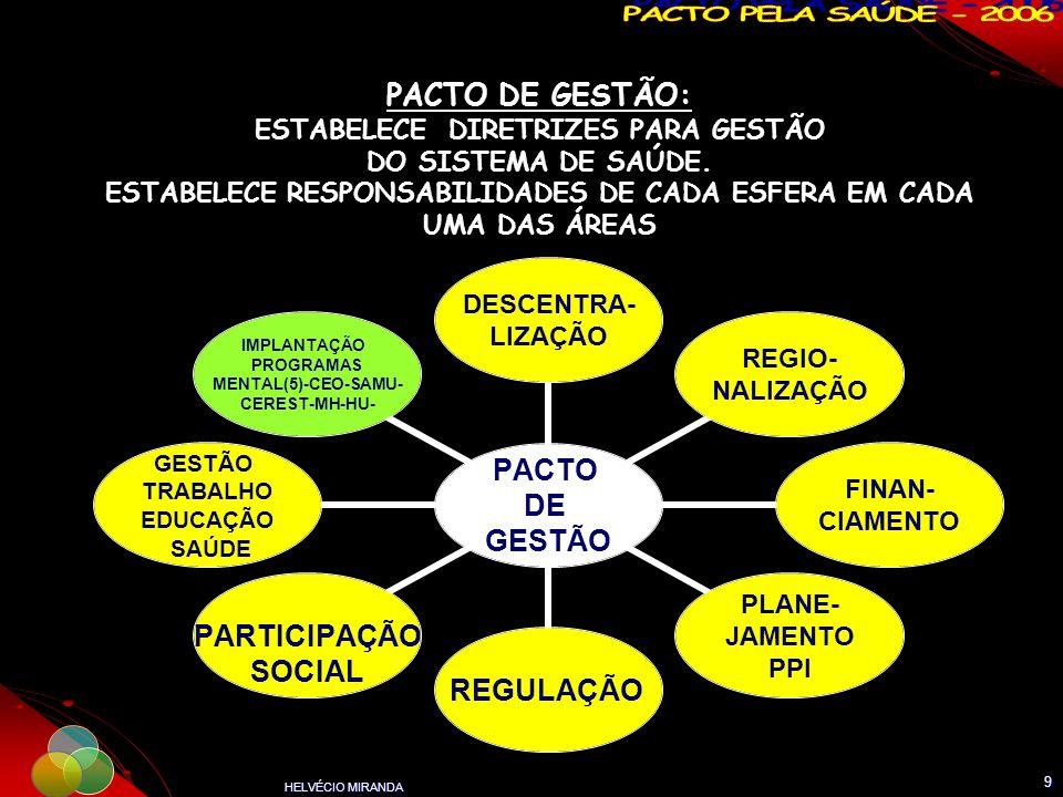 PACTO DE GESTÃO: ESTABELECE DIRETRIZES PARA GESTÃO