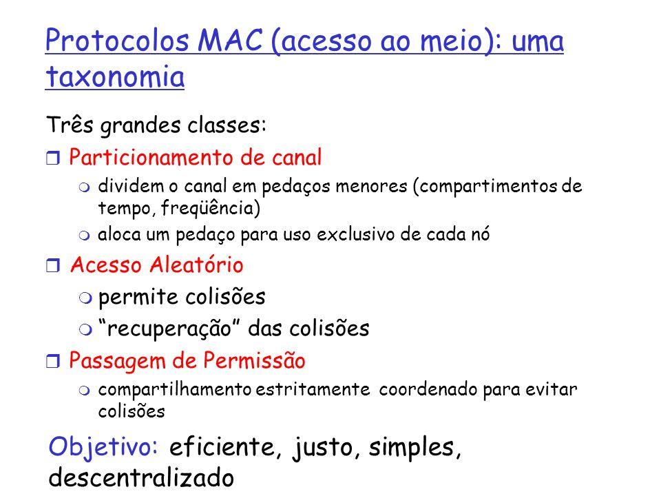 Protocolos MAC (acesso ao meio): uma taxonomia