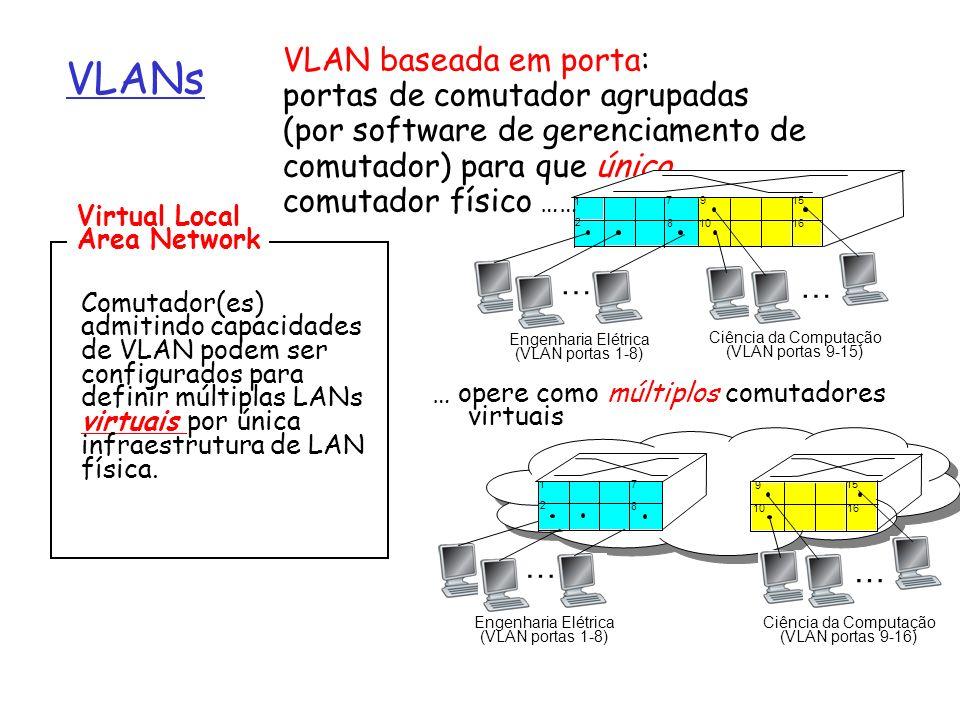VLANs VLAN baseada em porta: portas de comutador agrupadas