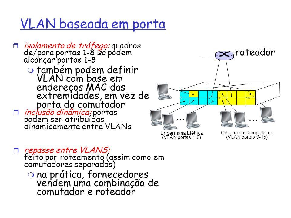 VLAN baseada em porta roteador