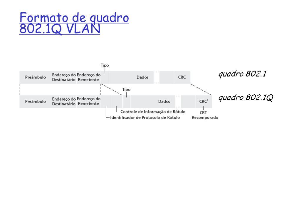 Formato de quadro 802.1Q VLAN quadro 802.1 quadro 802.1Q
