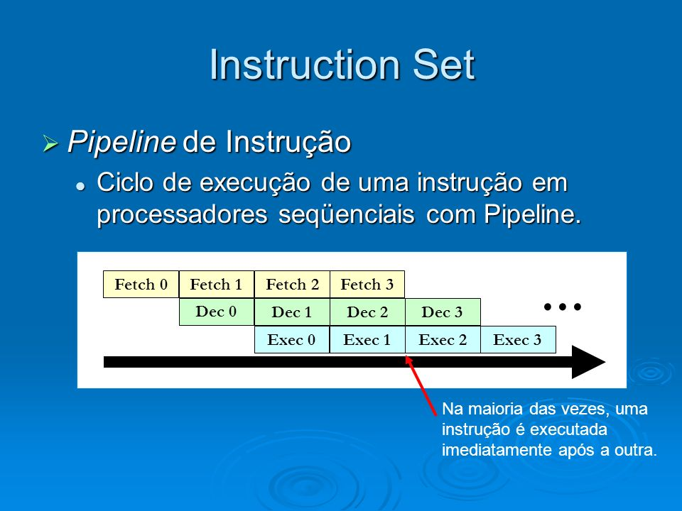 ... Instruction Set Pipeline de Instrução