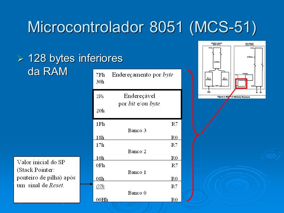 Microcontrolador 8051 (MCS-51)