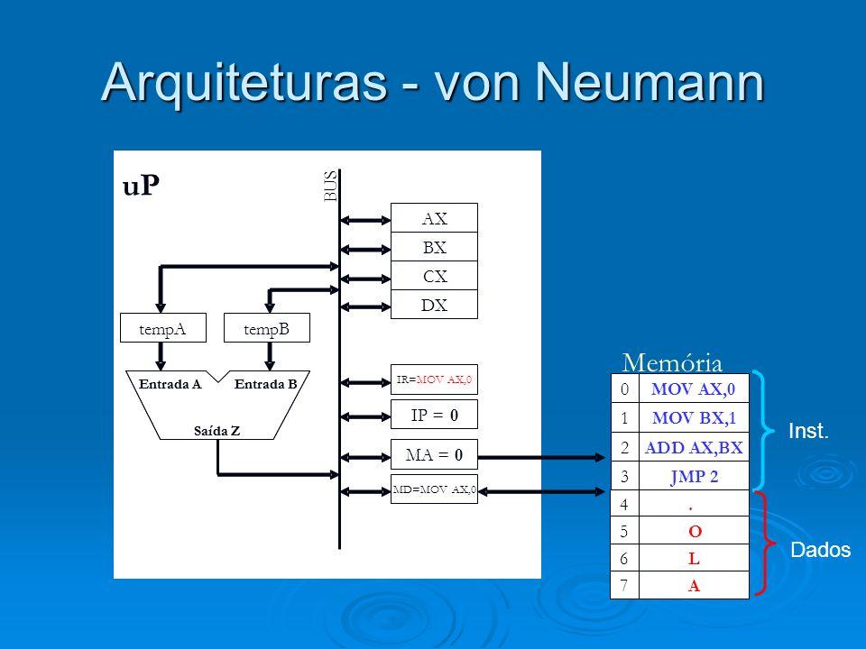 Arquiteturas - von Neumann