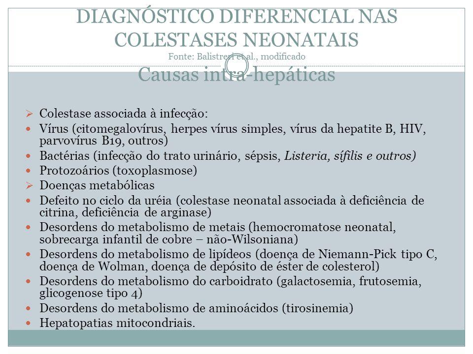 DIAGNÓSTICO DIFERENCIAL NAS COLESTASES NEONATAIS Fonte: Balistreri et al., modificado Causas intra-hepáticas